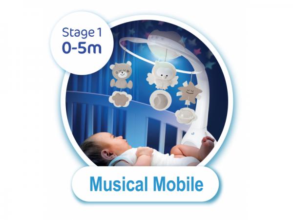 hudobné kolotoče pre bábätká
